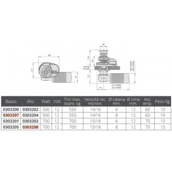 X1 500W 12V. C / CAMPANA mm. 6